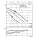Насос для системы отопления Вило Star-RS15/6 130