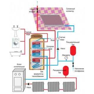 Мембранные баки для отопления (14)